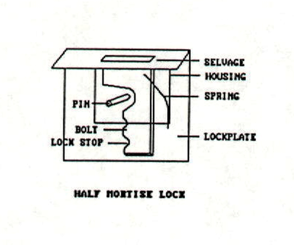 key lock diagram the keys to antique furniture locks | worthpoint
