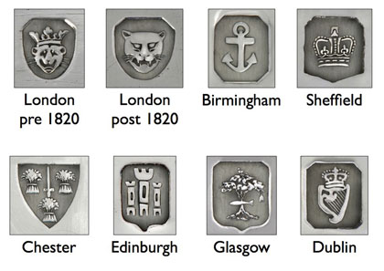 How To Use British Silver Assay Marks And Hallmarks